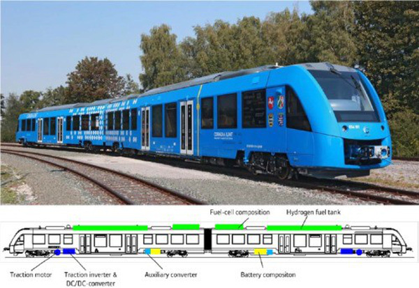http://mt.gov.vn/Images/editor/images/KieuAnh/Nam%202018/THANG%2010/alstom-coradia-ilint-hydrogen-fuel-cell-powered-train-1538106511928603042078.jpg